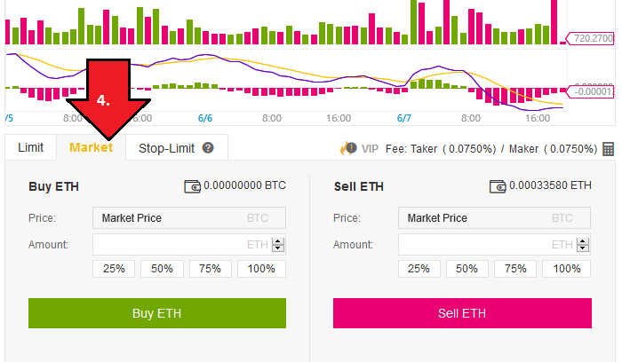 trade Bitcoin on Binance