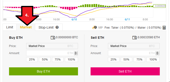 Trading BTC with ETH