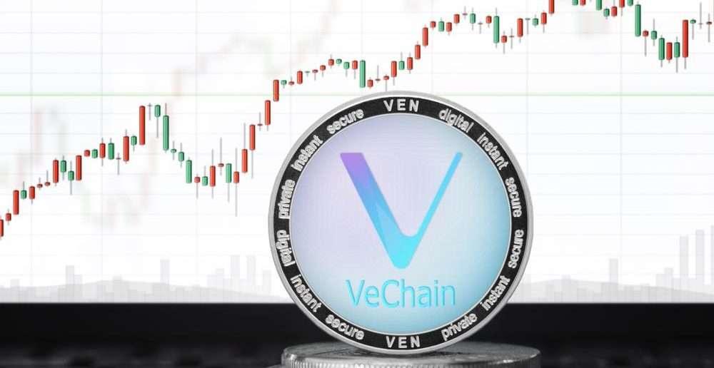 VeChain kaufen
