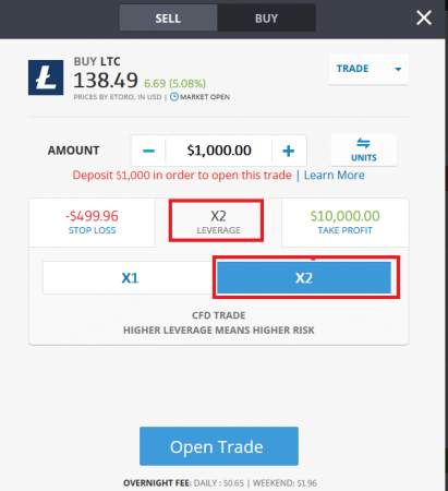 Buy Litecoin CFDs on eToro