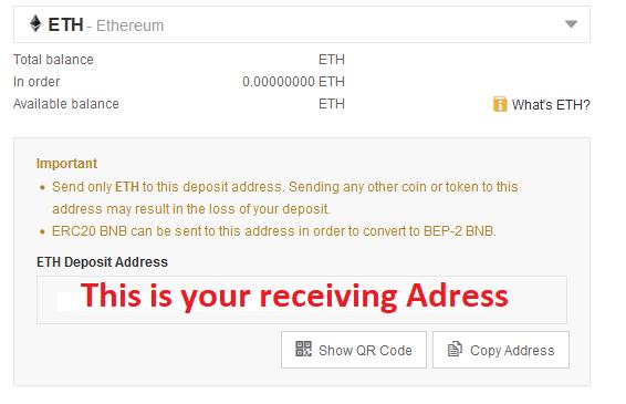 Endereço da recepção Litecoin Wallet on Binance