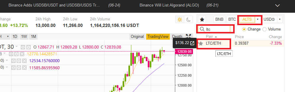 Buy Litecoin on Binance Step 1