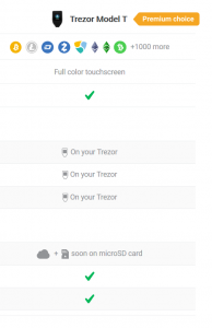 Trezor Model T auf offizieller Webseite kaufen