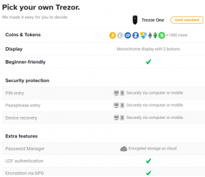 Buy Trezor One on Trezor.io