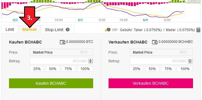 bitcoin cash traden auf binance