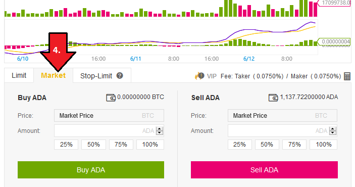 How to trade ADA on Binance