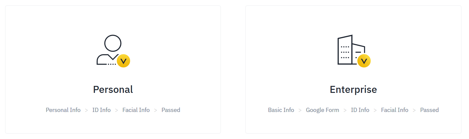 Vérifier l'identité Acheter Binance Coin Binance sur Binance