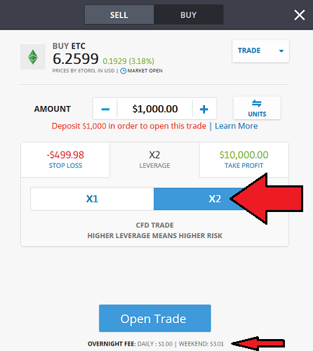 Buy Ethereum Classic CFDs on eToro