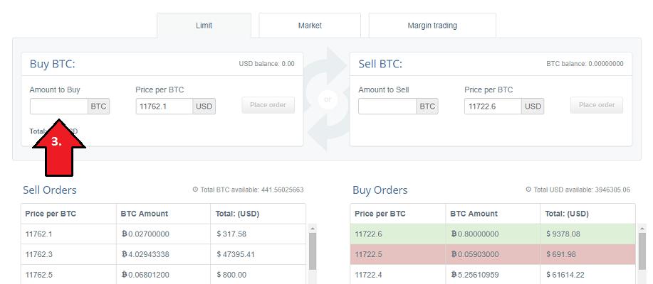 CEX Bitcoin traden