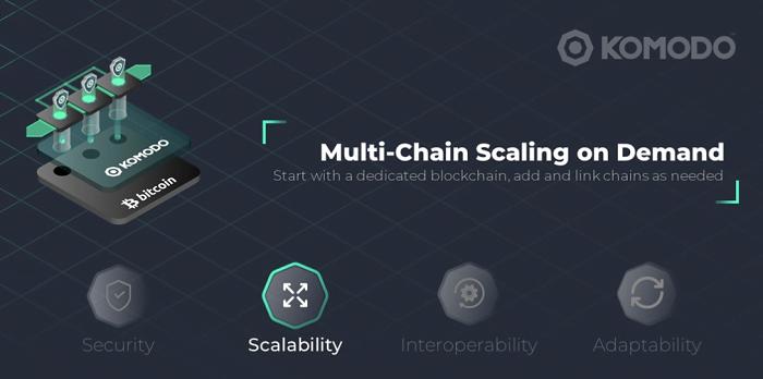 komodo multi chain syncingkomodo multi chain syncing