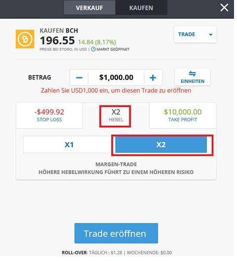 eToro Bitcoin Cash CFD