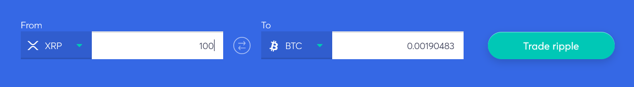 anycoin bitcoin ripple traden