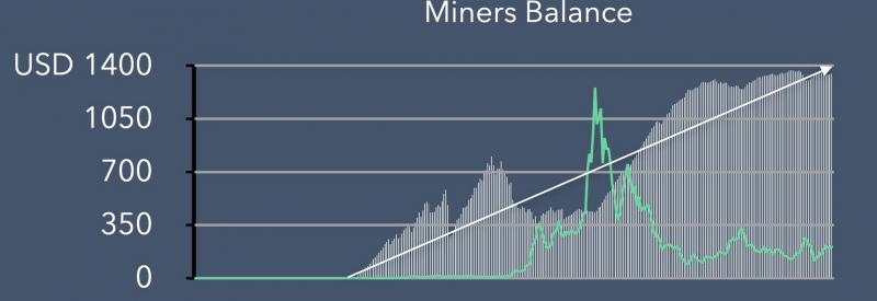 blockfyre Ethereum miner