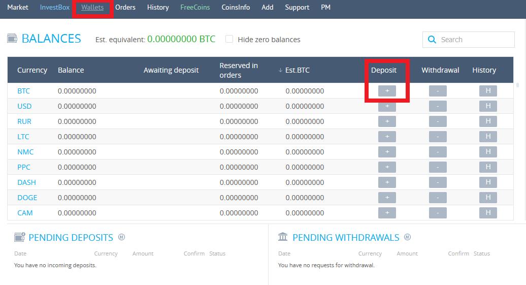 brokerii forex care acceptă bitcoin