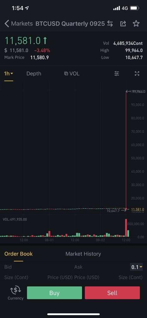 cont bitcoin strategie excelentă de tranzacționare a opțiunilor