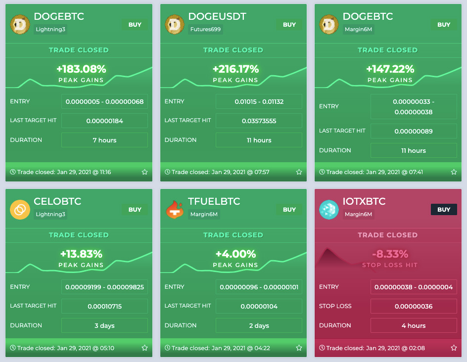 Signal Stats for DogeCoin (1)