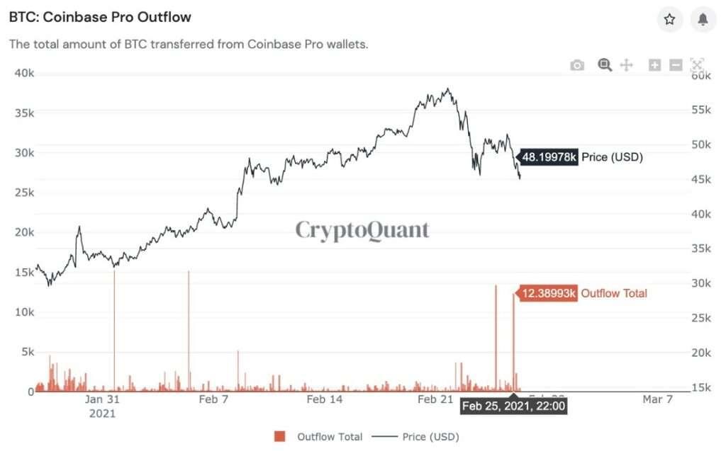 cryptoquant Bitcoin