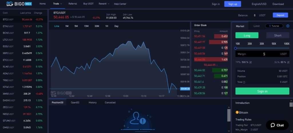 Торговля BigoMEX