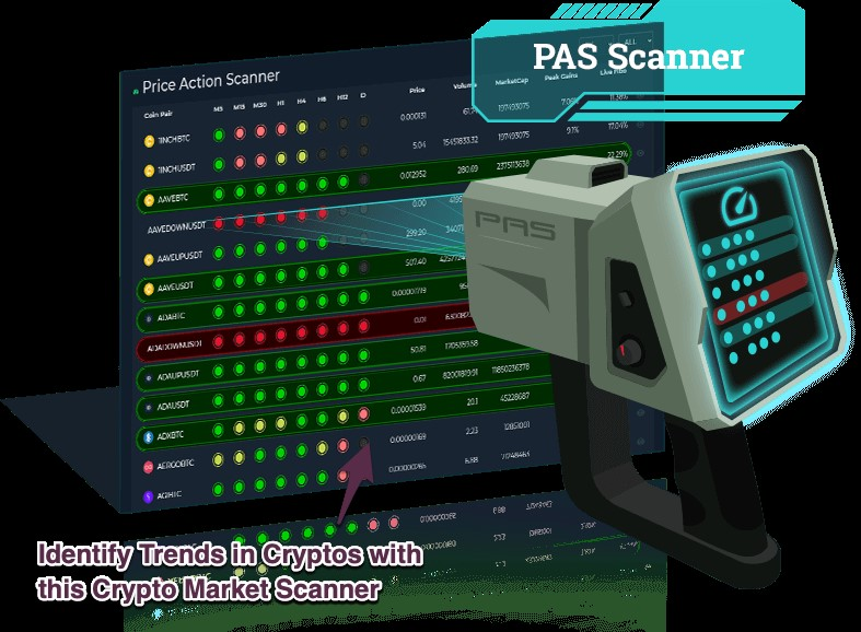 ProfitFarmers Price Scanner