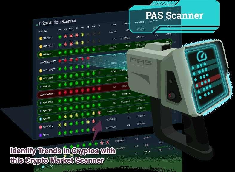 ProfitFarmers Price Scanner